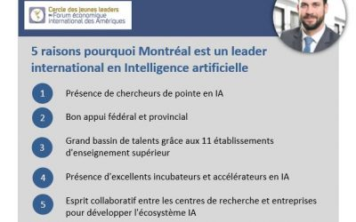 5 raisons pourquoi Montréal est un leader international en Intelligence artificielle